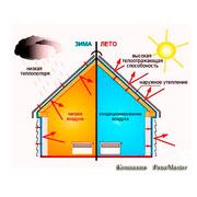 Утепление стен дома. Запенивание межстеновых пустот пеноизолом