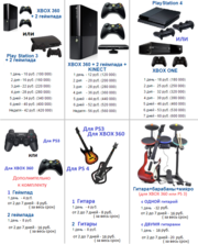 Прокат аренда Xbox 360,  Xbox One,  PS3,  PS4,  геймпады,  Guitar Hero в Ми